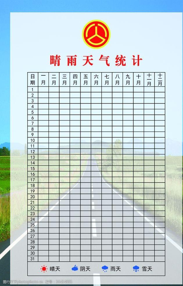 psd公路養護晴雨天氣統計刊板