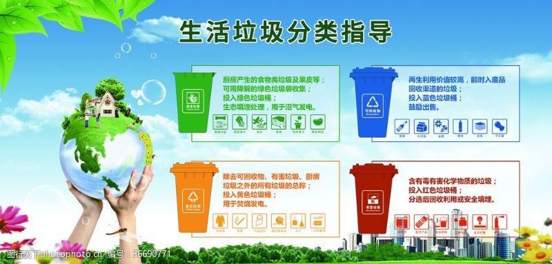 設計生活垃圾分類指導