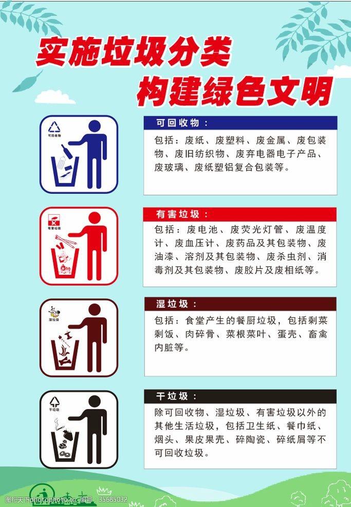 清洁城市垃圾分类