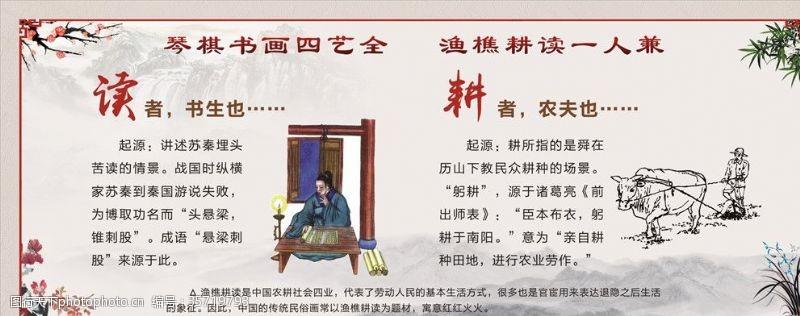 古典文化展板渔樵耕读