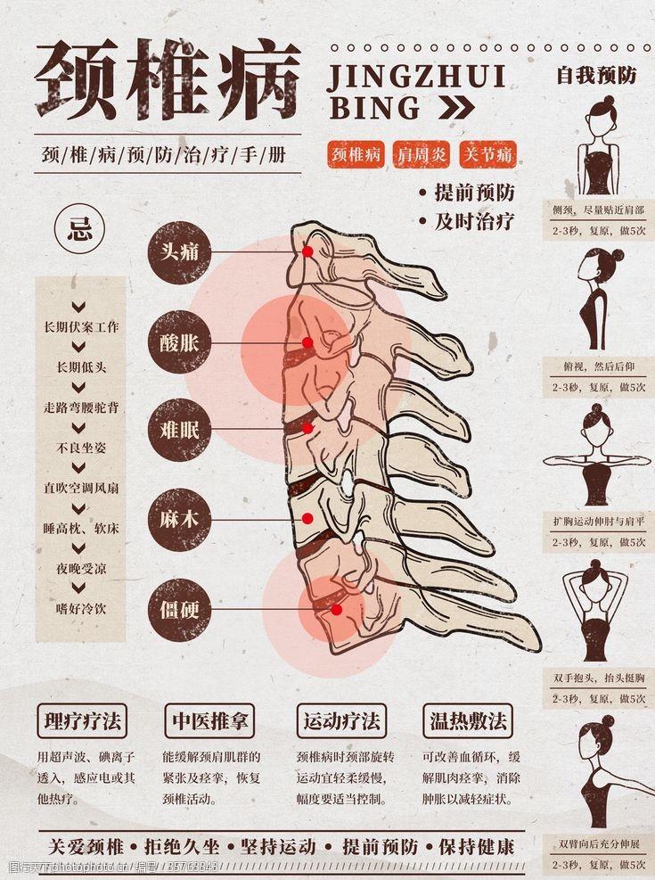 细节描述颈椎病