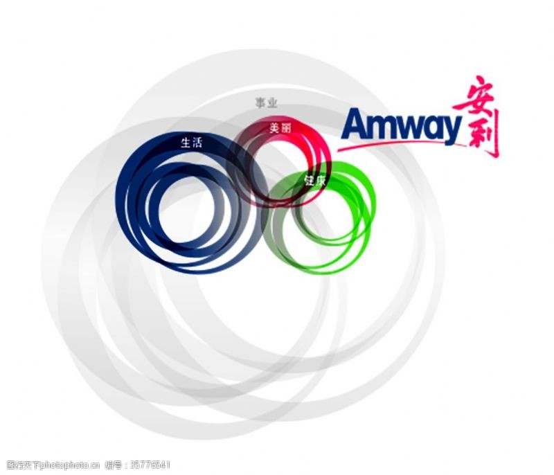安利logo