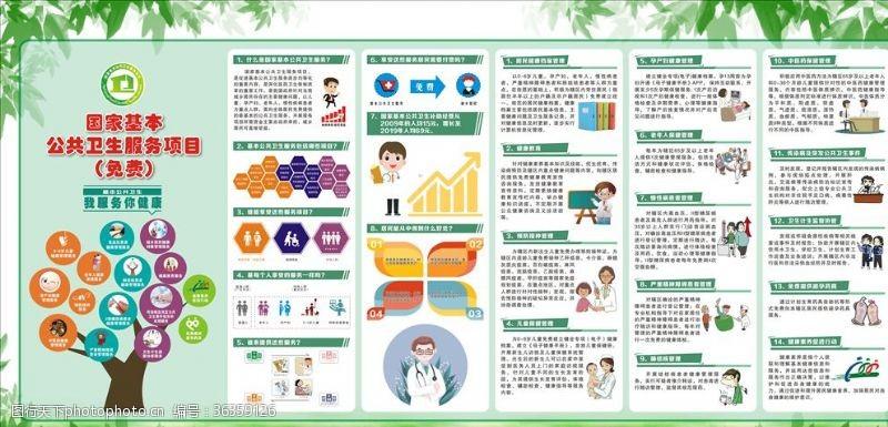 其他模版国家基本公共卫生服务项目