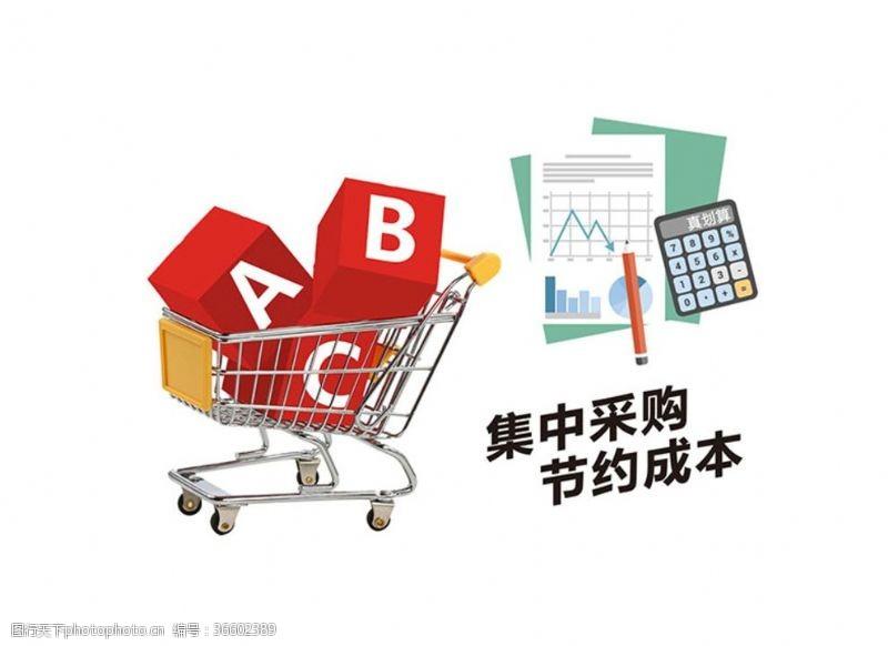 财务报表集中采购购物车节约成本计算器