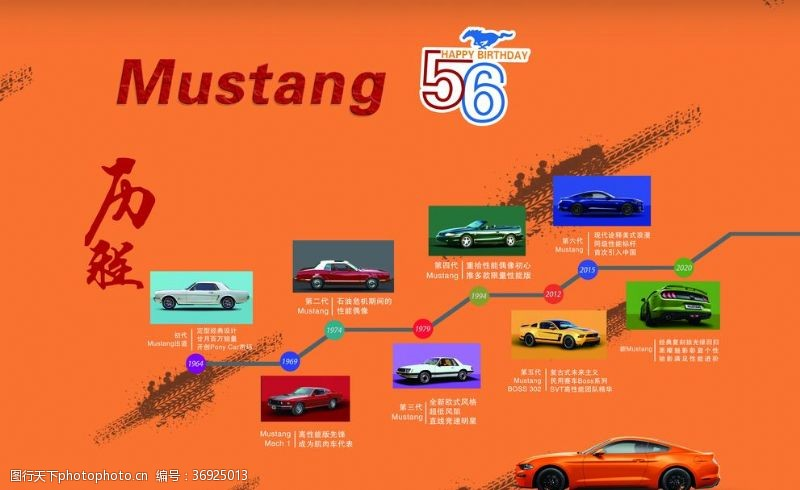 mustang发展史
