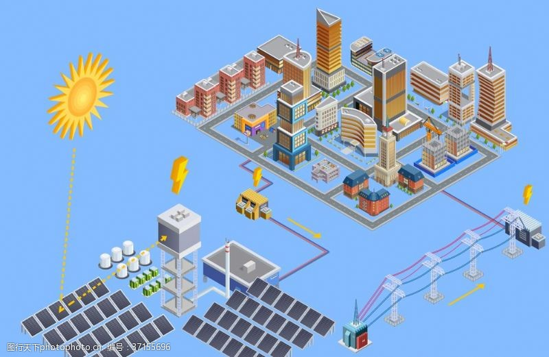 工业背景能源城市