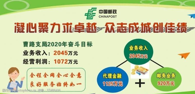 飞机中国邮政奋斗目标
