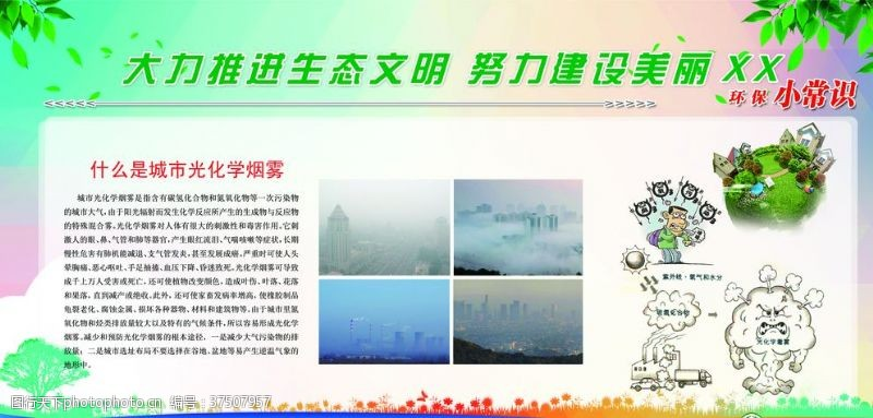 环保展板世界环境日之城市光化学烟雾