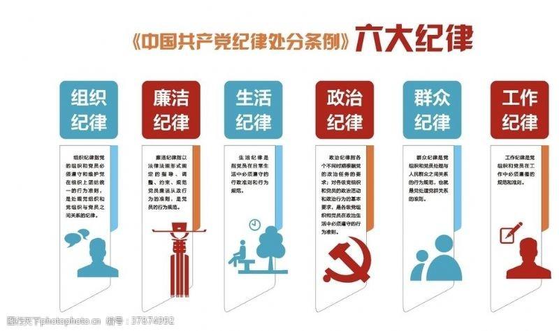 共产党党的六大纪律