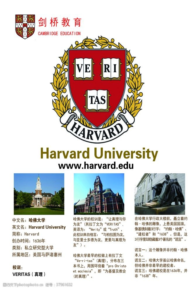 哈佛大学海报