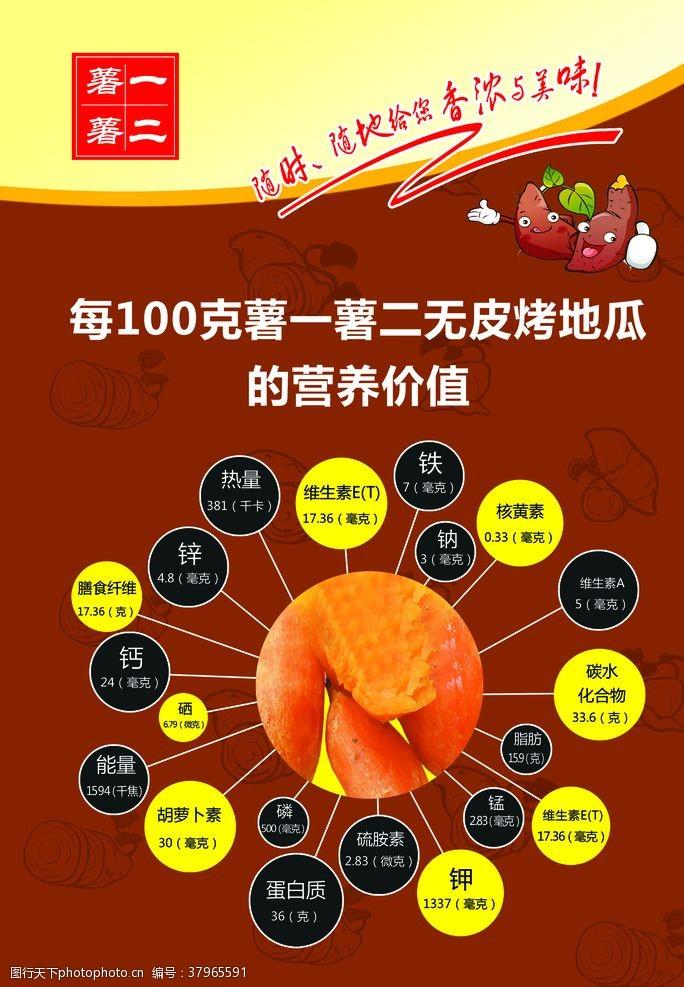 烤红薯营养价值