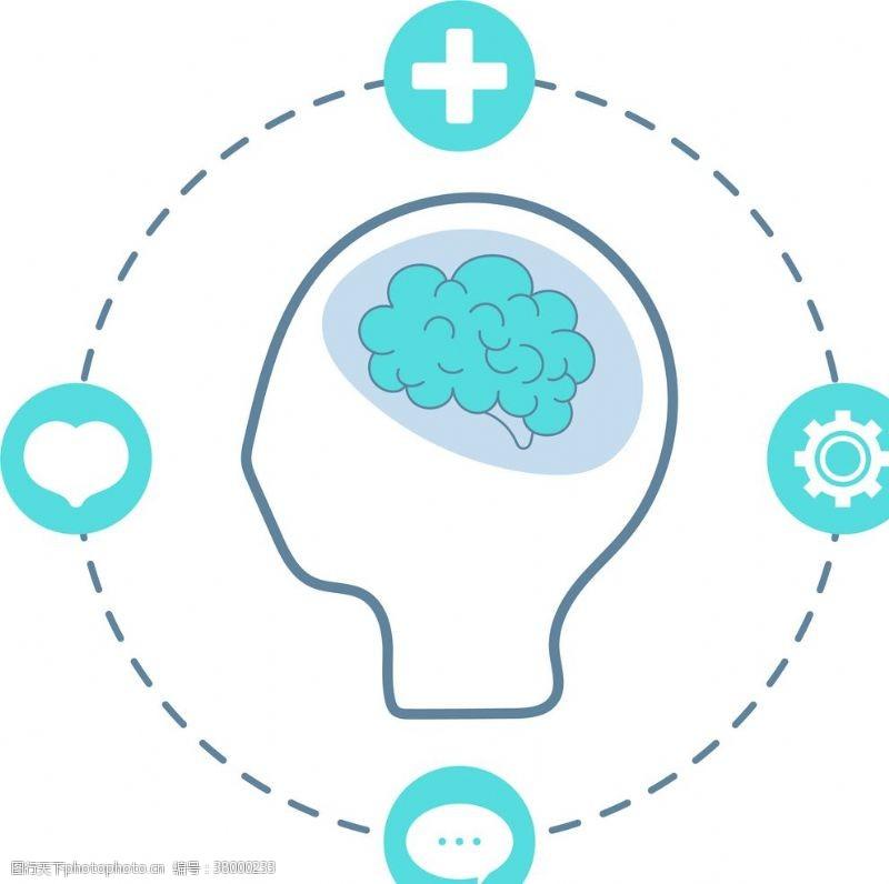 大脑神经智慧大脑
