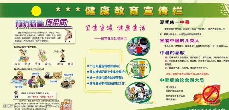 街道社区单位健康教育宣传栏