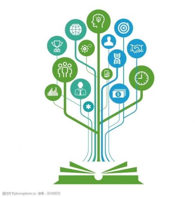 银行素材矢量智慧树