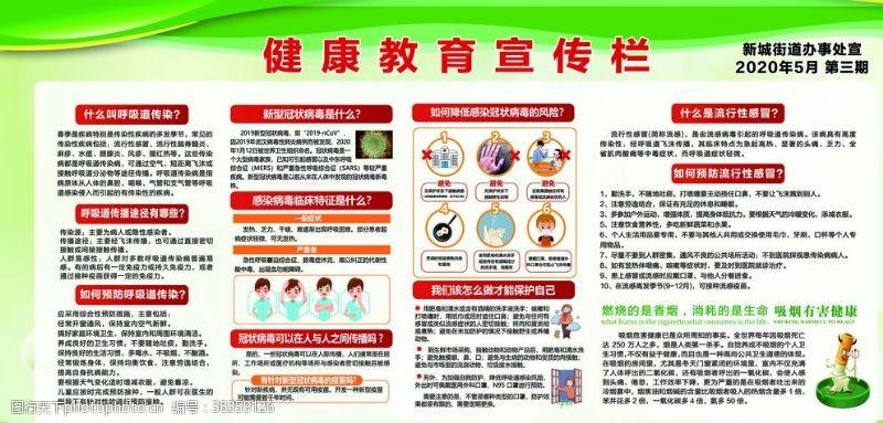 绿色展板健康教育宣传栏