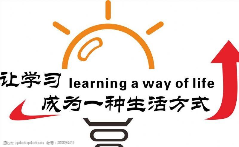 学习励志文化墙
