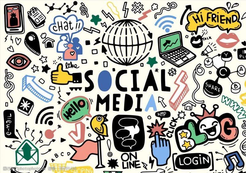 手机社交媒体