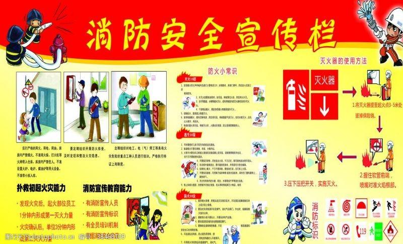 廣告設計消防安全宣傳欄