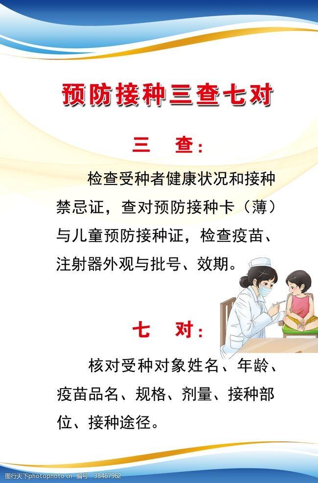廣告設計預防接種三查七對