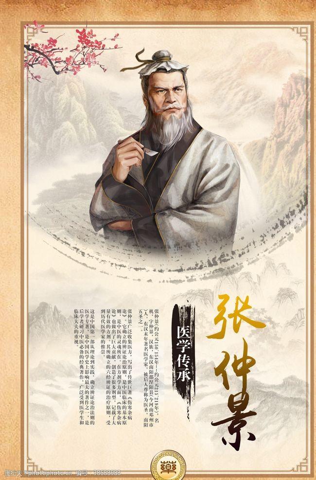 中医药文化张仲景