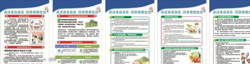 生活常识食品安全海报