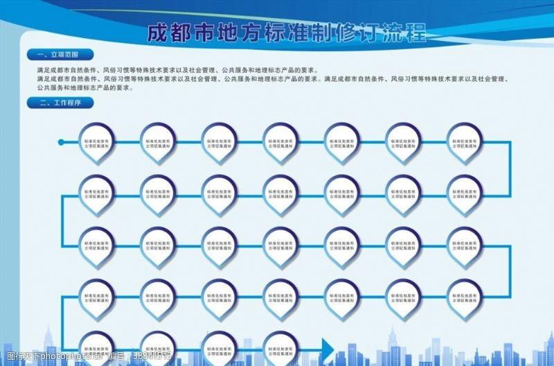 蓝色背景展架流程图