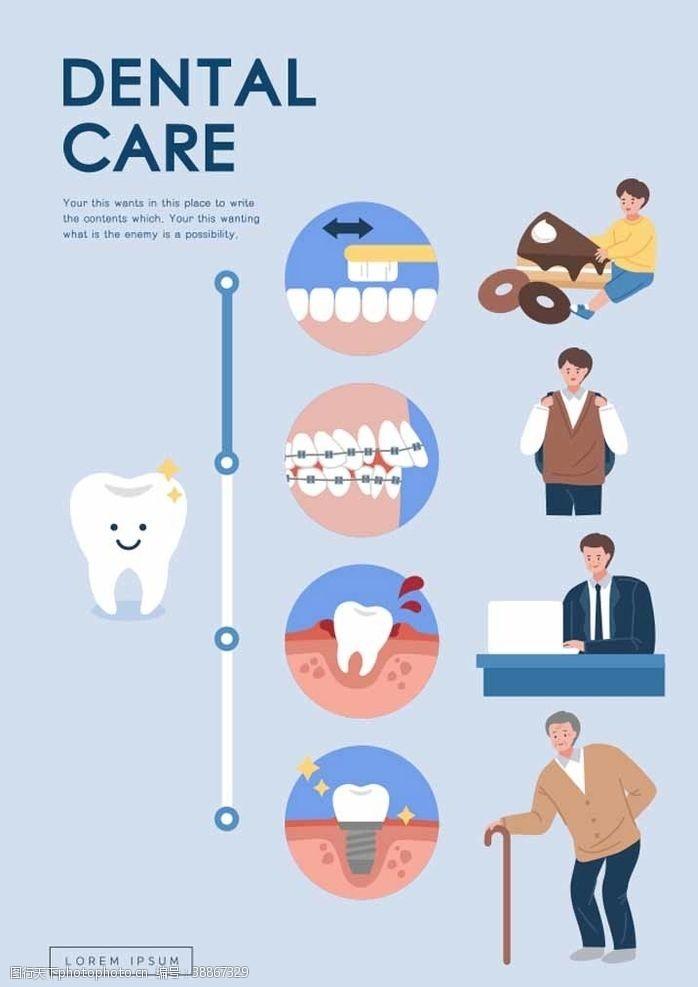关爱口腔爱护牙齿