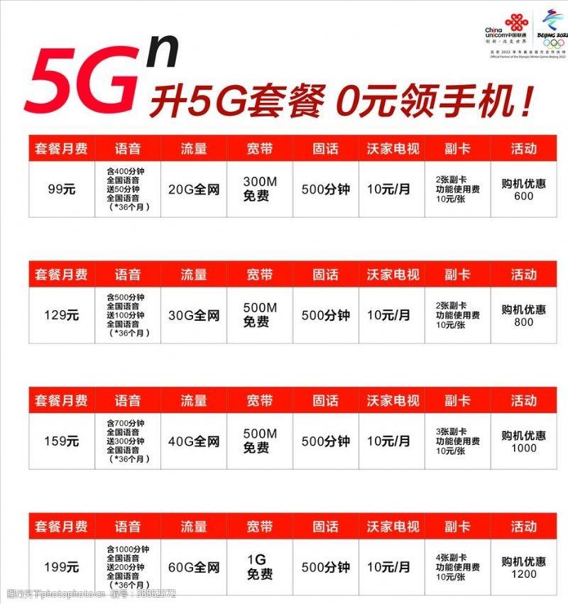 联通5G资费单