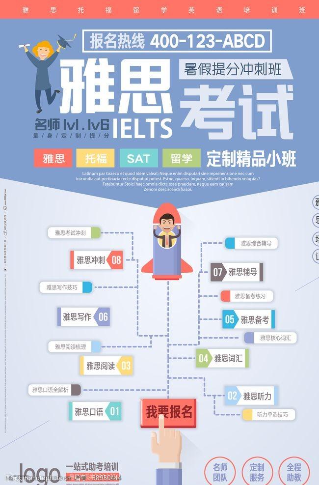 出国留学 教育机构出英语培训海报图片