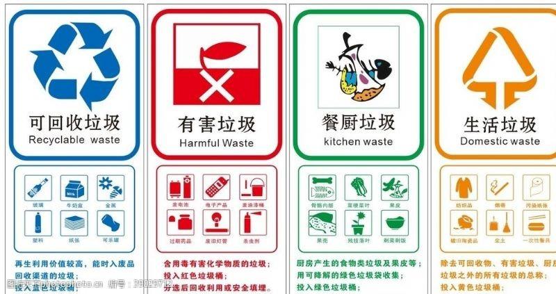 环境设计 垃圾分类贴图片