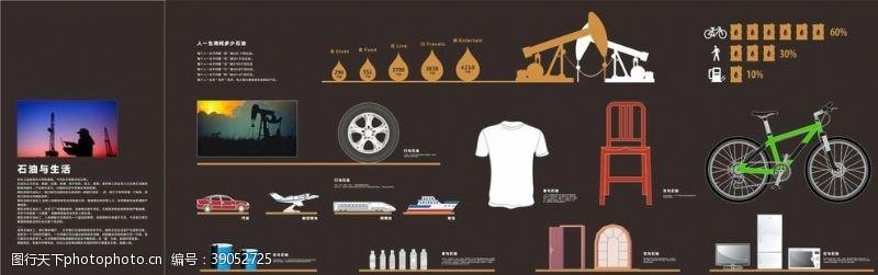 石油展板 石油与生活图片