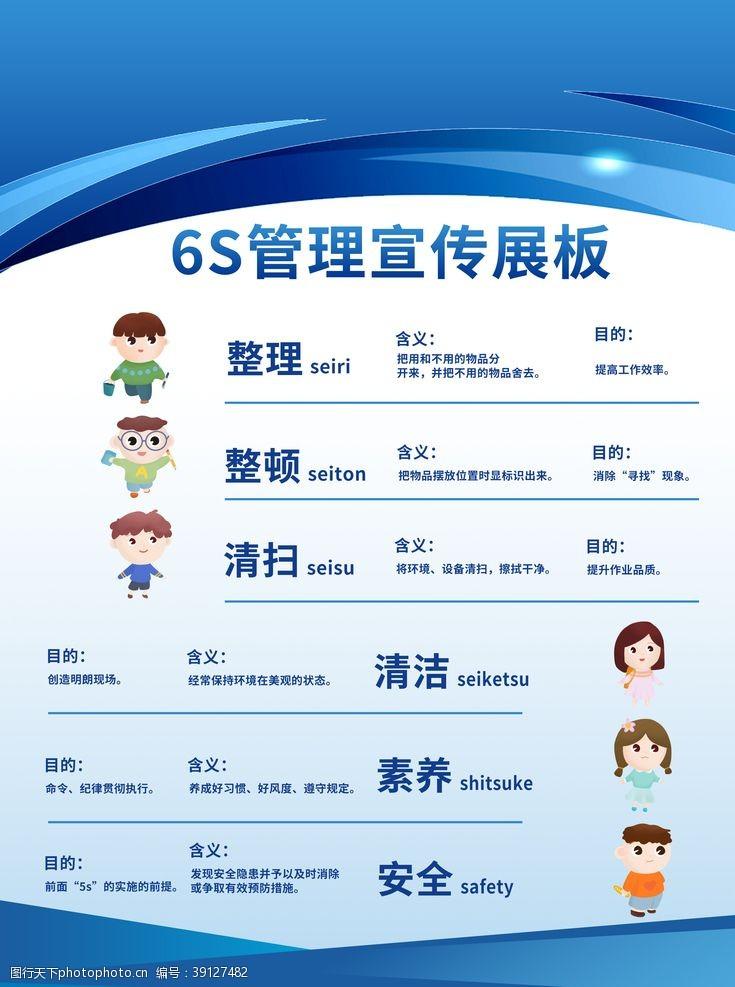 政府展厅 6S管理宣传展板图片