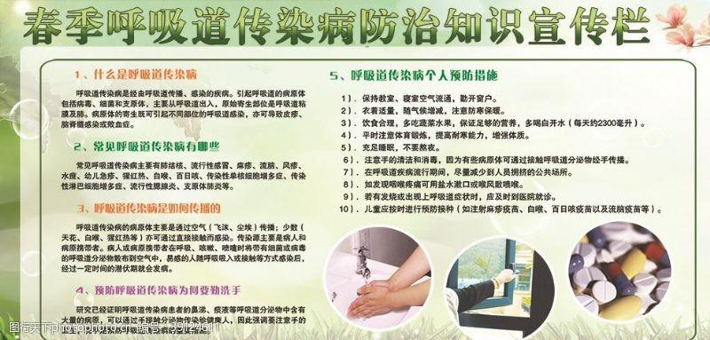 呼吸道传染病防治知识宣传栏图片
