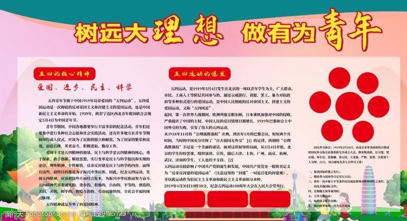 中国青年 树立大理想图片